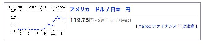 スクリーンショット 2015-02-11 17.48.32