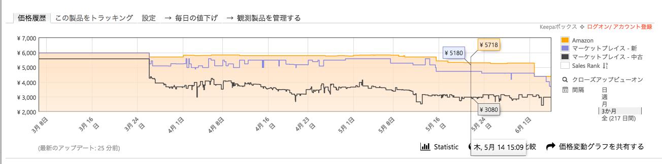 スクリーンショット 2015-06-04 17.53.26